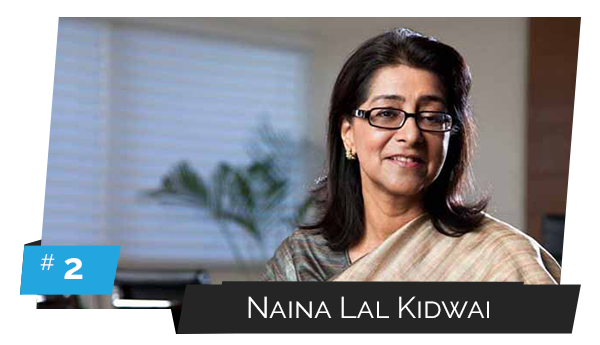 case studies on naina lal kidwai In a chat with shaili chopra, ficci president naina lal kidwai talks about the importance of a global perception, taxing the rich and above all, the importance.
